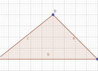 Định lý pitago