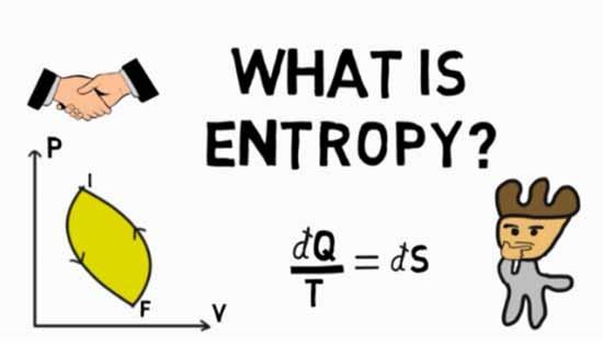 entropy là gì