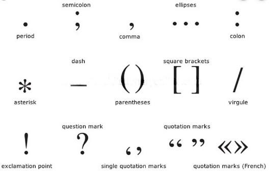 Các sử dụng các loại dấu câu trong tiếng việt