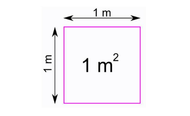 Các đơn vị đo mét vuông thông dụng