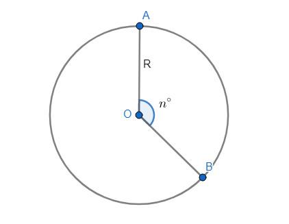 Diện tích hình quạt tròn