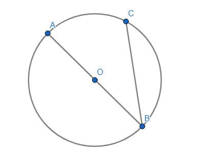 Định nghĩa cung và dây đường tròn