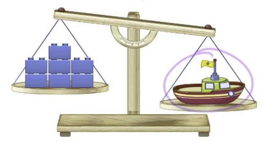 Tổng hợp đơn vị đo khối lượng phổ biến