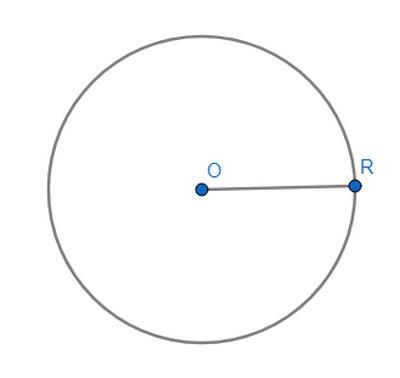 đường tròn là gì