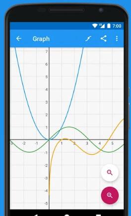 Algeo - Công cụ vẽ đồ thị trên Android