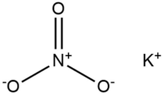Kali Nitrat là gì