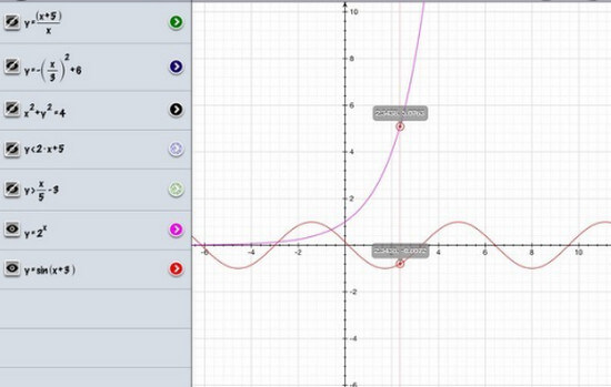 Phần mềm Quick Graph