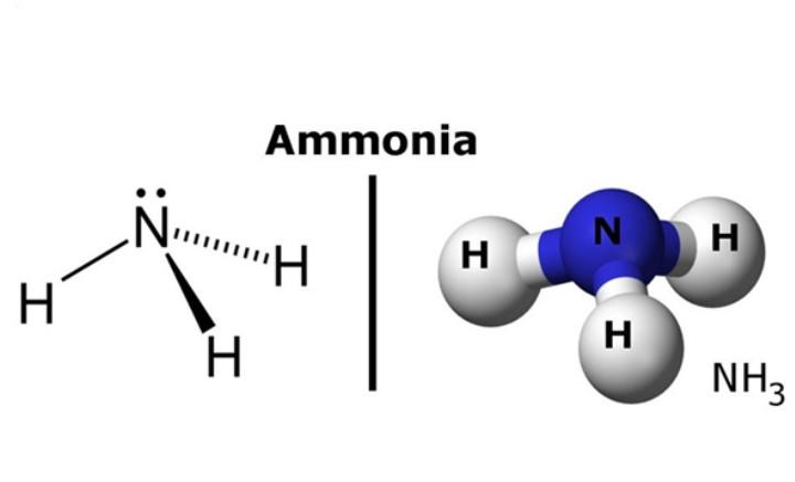 Amoniac(NH3) là gì